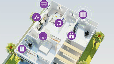 How can HDL smart home system help you